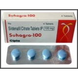 SUHAGRA 100MG-CIPLA LIMITED-ONE OF THE LARGEST INDIAN PHARMA
